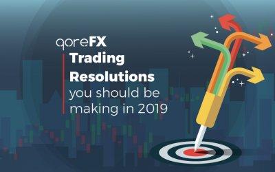 Trading Resolutions